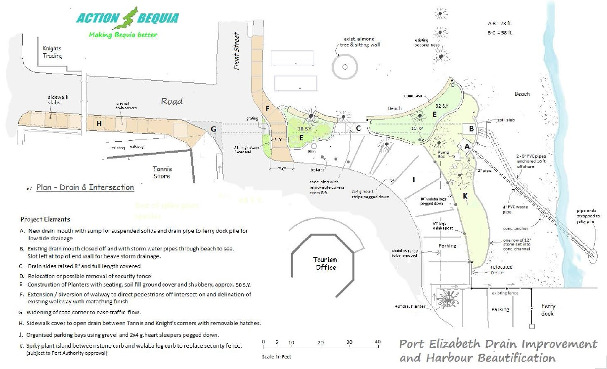 Port Elizabeth Drain Improvement and Harbour Beautification Plan